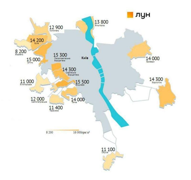 Цена кв м в городах возле Киева