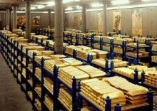 золото курс
